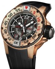 Richard Mille / Watches / 528.04.91